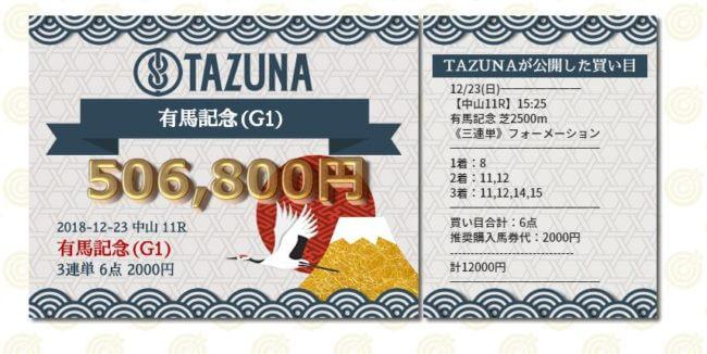 TAZUNA的中実績
